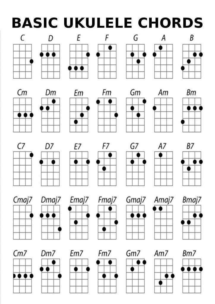 ukulele_chords