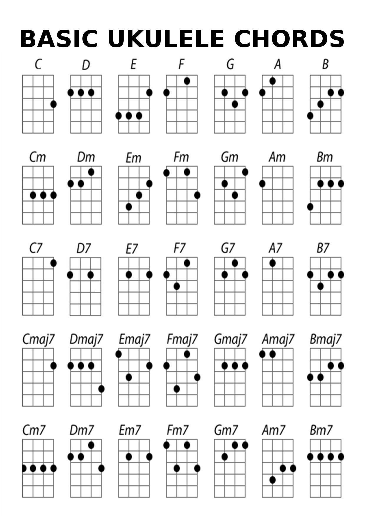 Ukelele Chords - Free Guitar Lessons